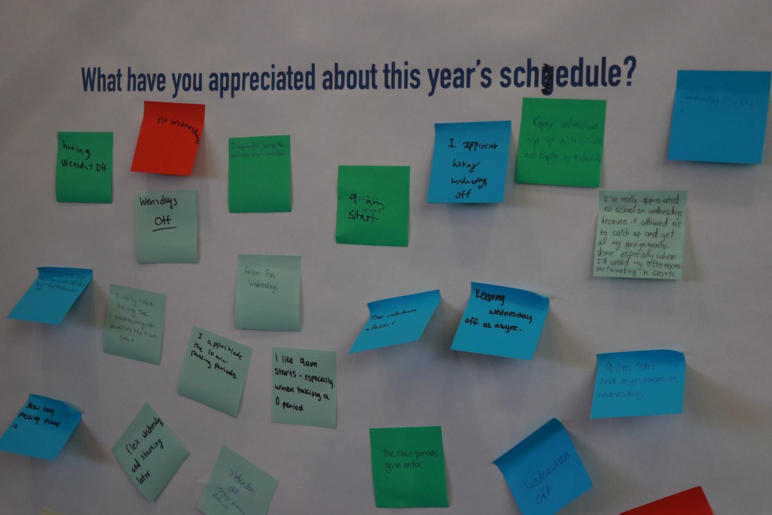 Students+Voice+Thoughts+on+Changes+Implemented+This+School+Year%2C+and+Their+Hopes+for+Next+Year