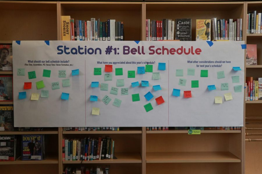 On April 27, students wrote down their thoughts about next school year's bell schedule on post-it notes in the library after classes.