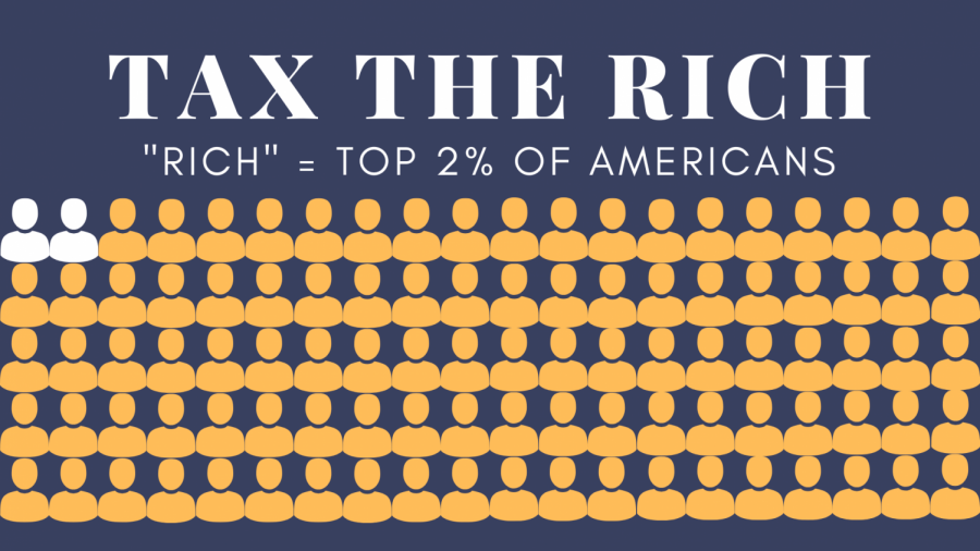"""""""Taxing the Rich"""" means taxing the top 2% of Americans according to the wealth tax that President Biden is proposing."""